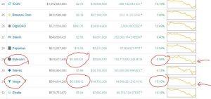 2 Rahasia Trading Crypto Profit 10 Juta Lebih Per Bulan