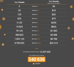Cara Mudah Meningkatkan Kecepatan Mining CryptoTab