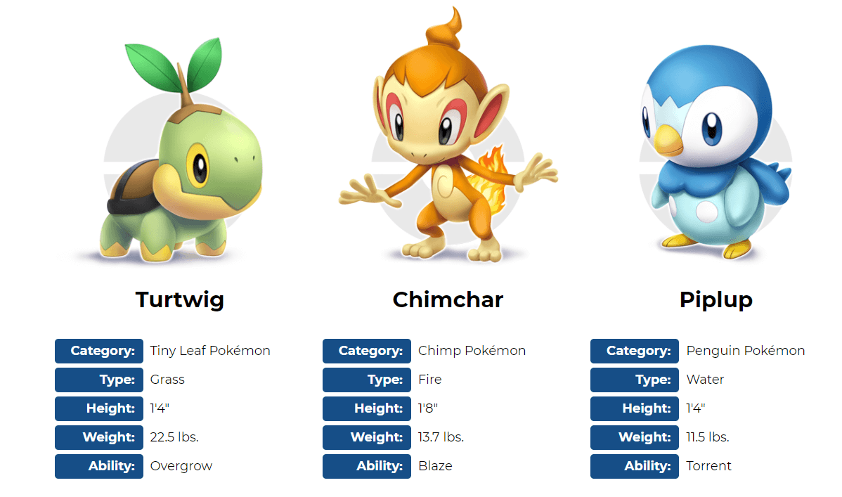 Karakter Pokemon Brilliant Diamond