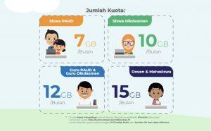 Bantuan Kuota Internet Gratis Kemdikbud 2021 Cair Bulan April Ini