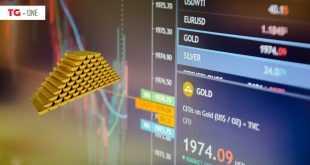 Aplikasi Trading Emas